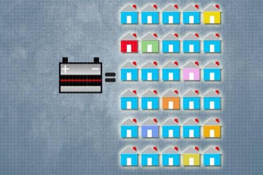 car battery solar
